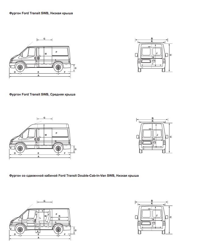 Характеристика форд транспортер мини транспортер гусеничный