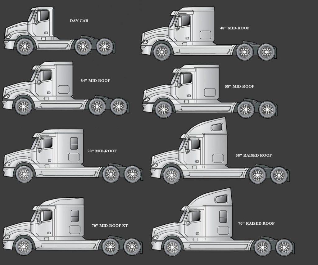Различные варианты кабины Freightliner Columbia
