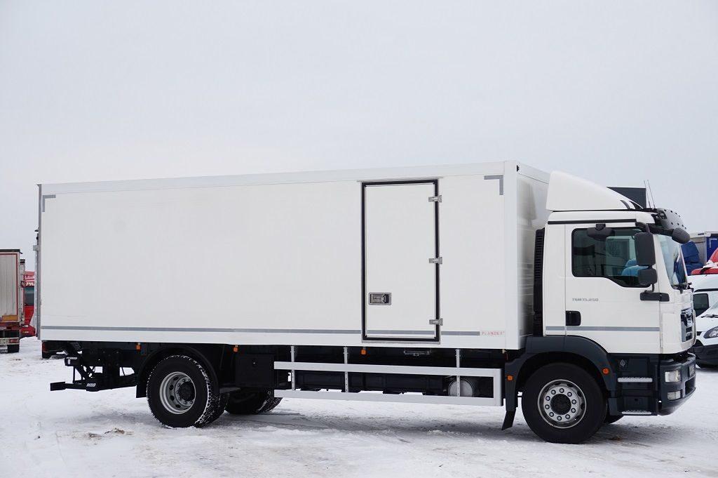 изотермический грузовик MAN
