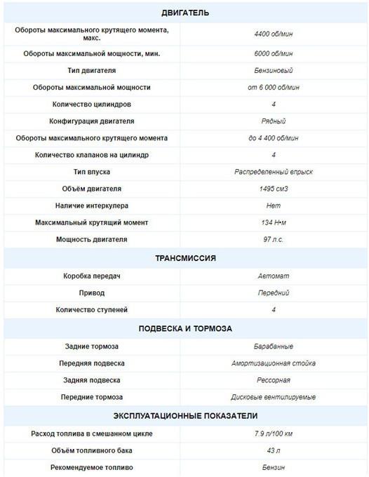Технические характеристики Toyota Lite Ace 1.5AT 2008-2015