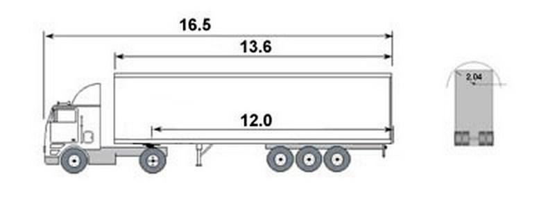 Допустимая длина тягача с полуприцепом