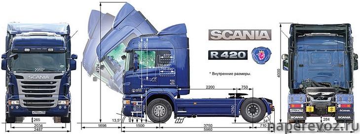 Грузовые тягачи Scania