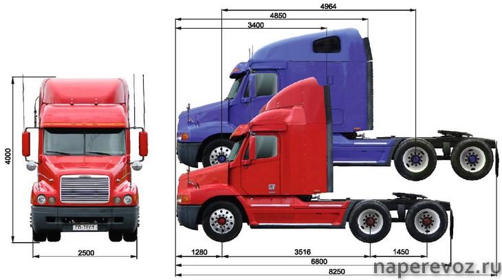 американские грузовики Freightliner преимущества