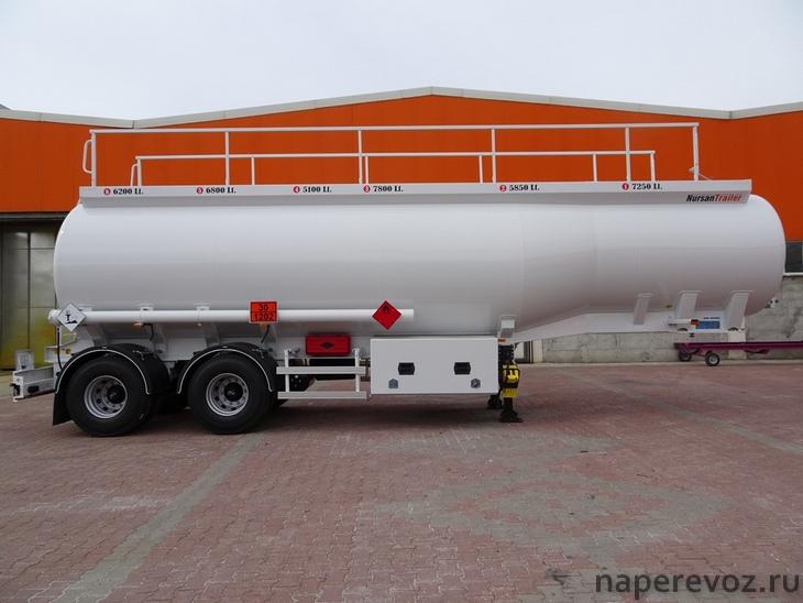 Цистерна для нефтепродуктов