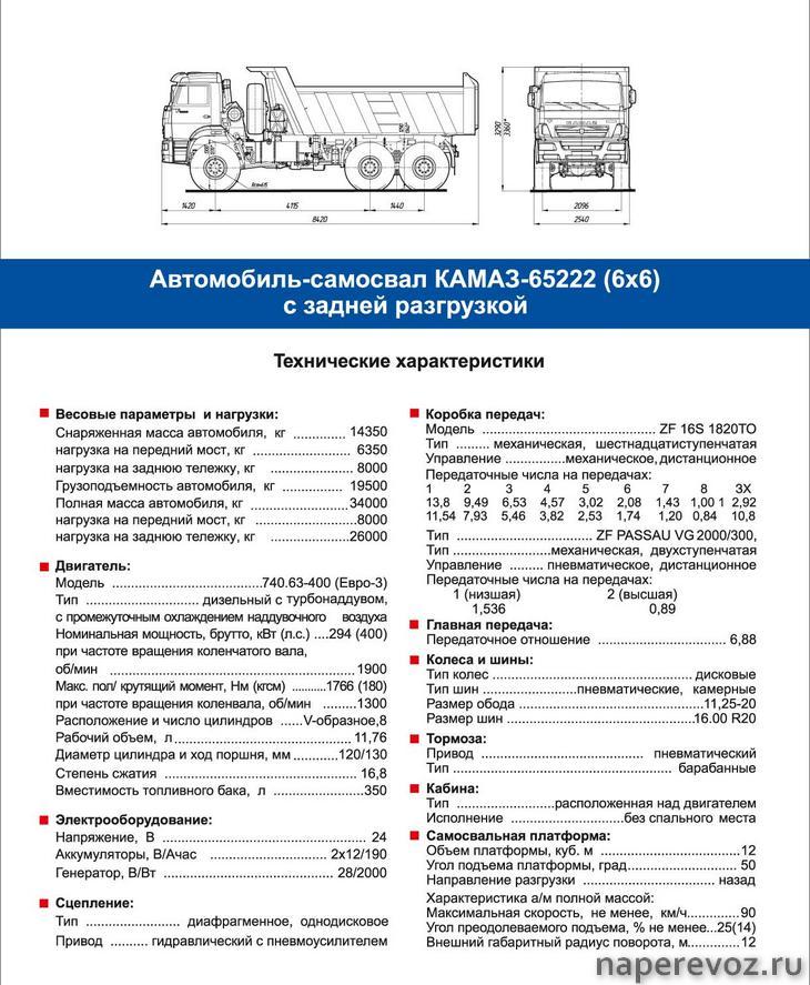 КАМАЗ 65222 самосвал, технические характеристики