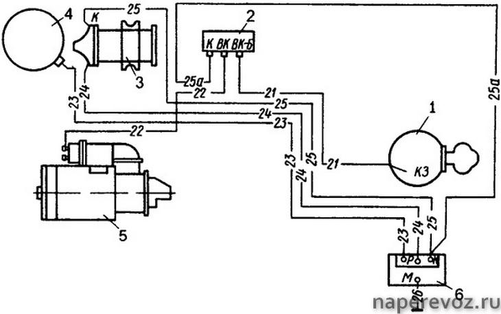 ЗИЛ 4331 самосвал Схема системы зажигания